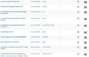 Bilan blog - Autour de Marine